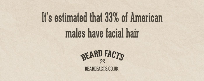 BeardFact #15 - It's estimated that...